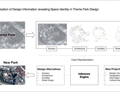 Theme Park Project (2013 – 2016)